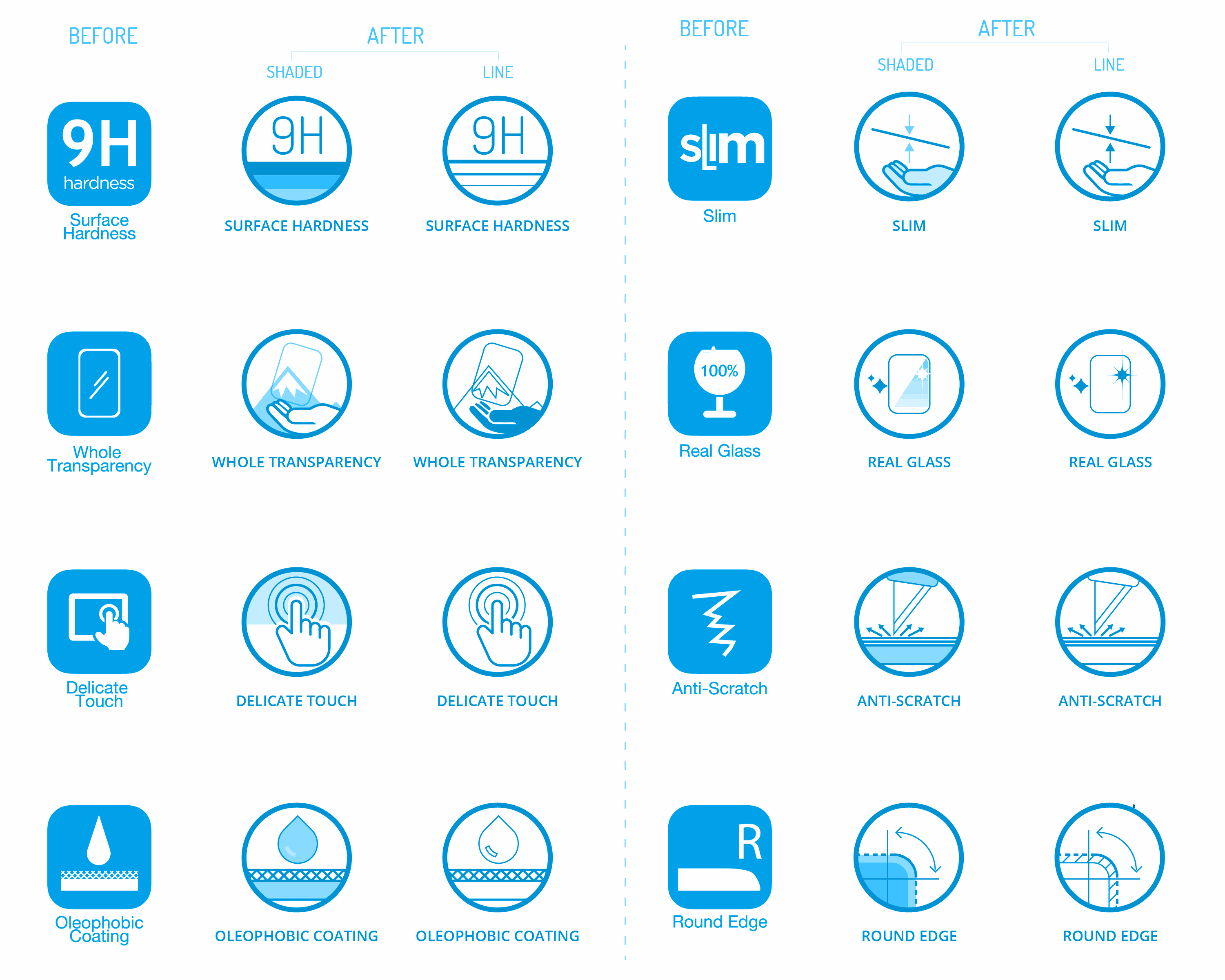 Example Iconography